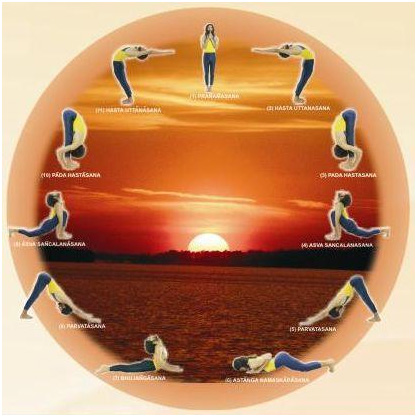 where is yoga originated